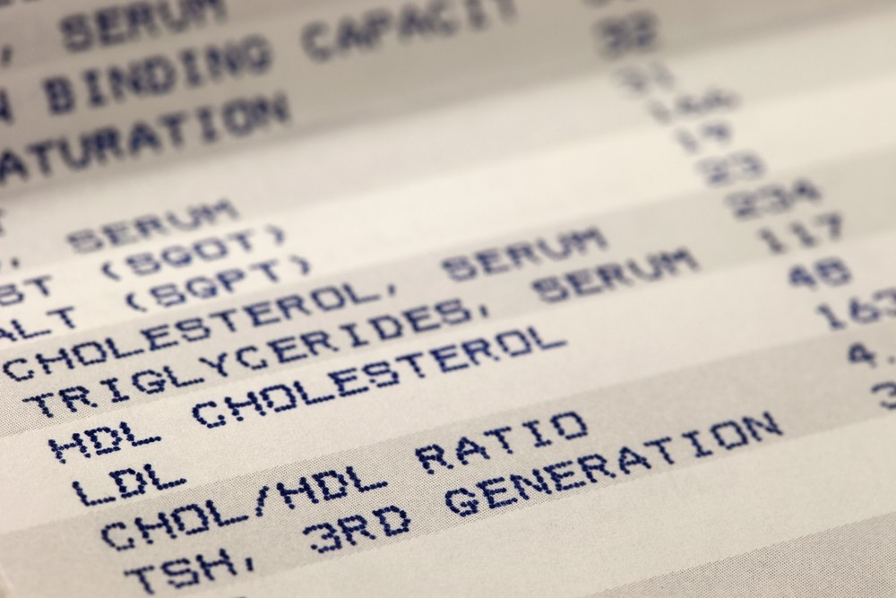 Measuring Cholesterol levels